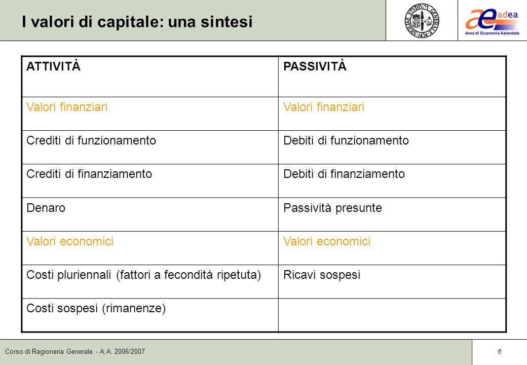 I valori di capitale: una sintesi