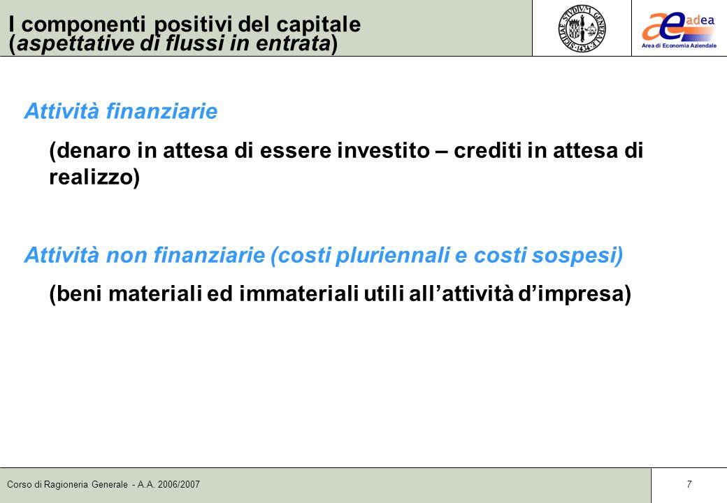 I componenti positivi del capitale (aspettative di flussi in entrata)