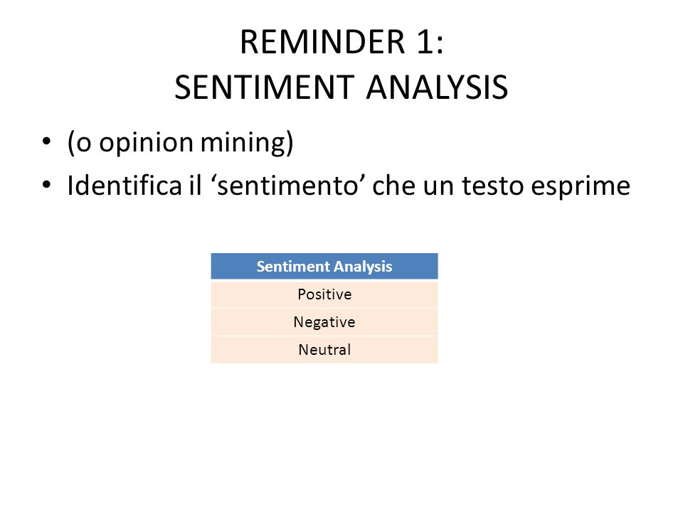 REMINDER 1: SENTIMENT ANALYSIS