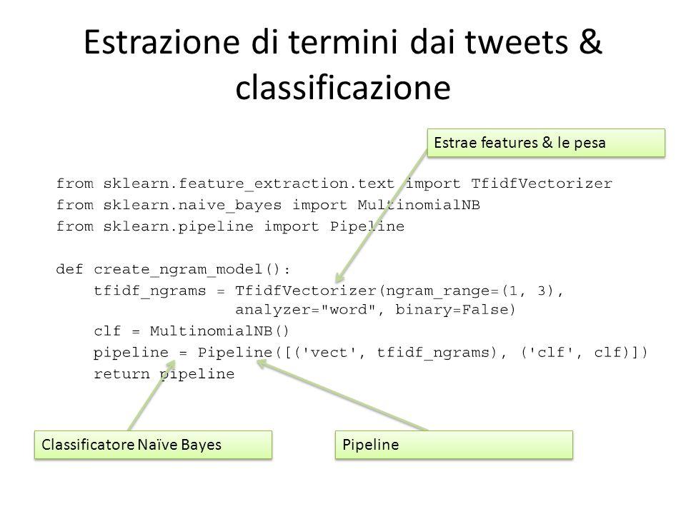 Estrazione di termini dai tweets & classificazione