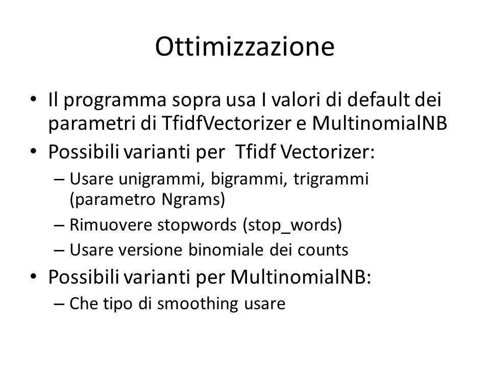 Ottimizzazione Il programma sopra usa I valori di default dei parametri di TfidfVectorizer e MultinomialNB.