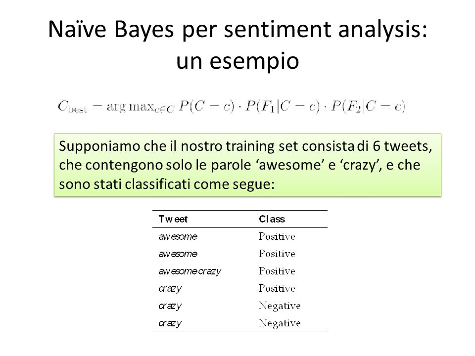 Naïve Bayes per sentiment analysis: un esempio