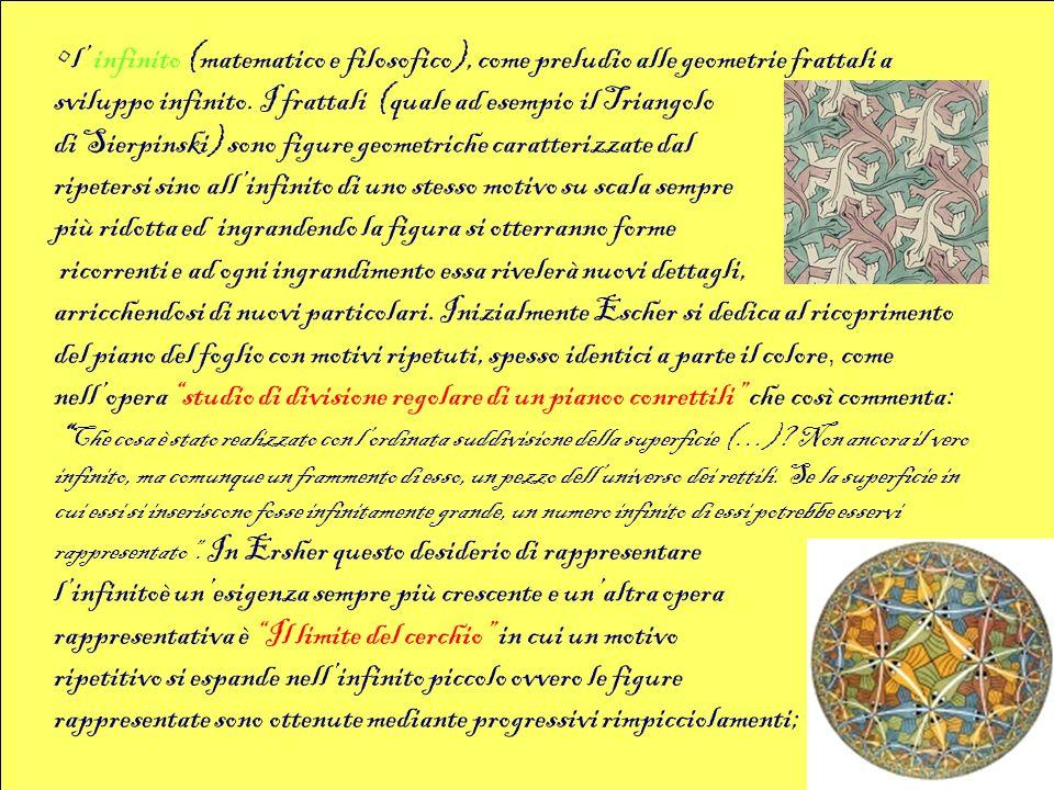 l' infinito (matematico e filosofico), come preludio alle geometrie frattali a sviluppo infinito. I frattali (quale ad esempio il Triangolo