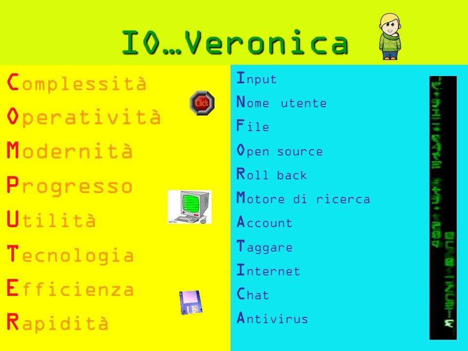 IO…Veronica Complessità Operatività Modernità Progresso Utilità