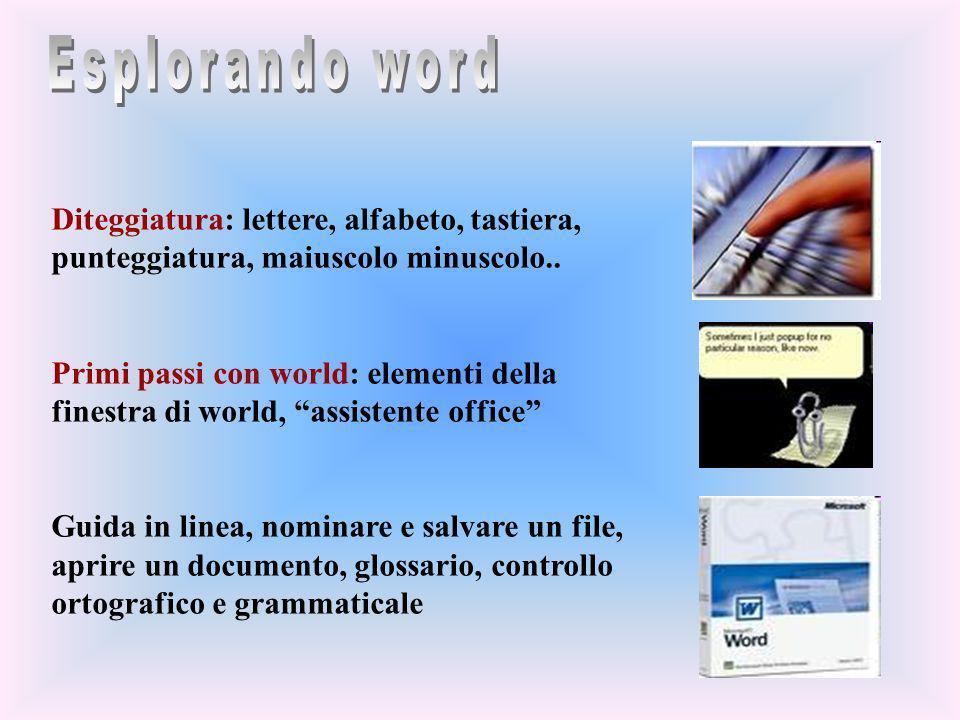 Esplorando word Diteggiatura: lettere, alfabeto, tastiera, punteggiatura, maiuscolo minuscolo..