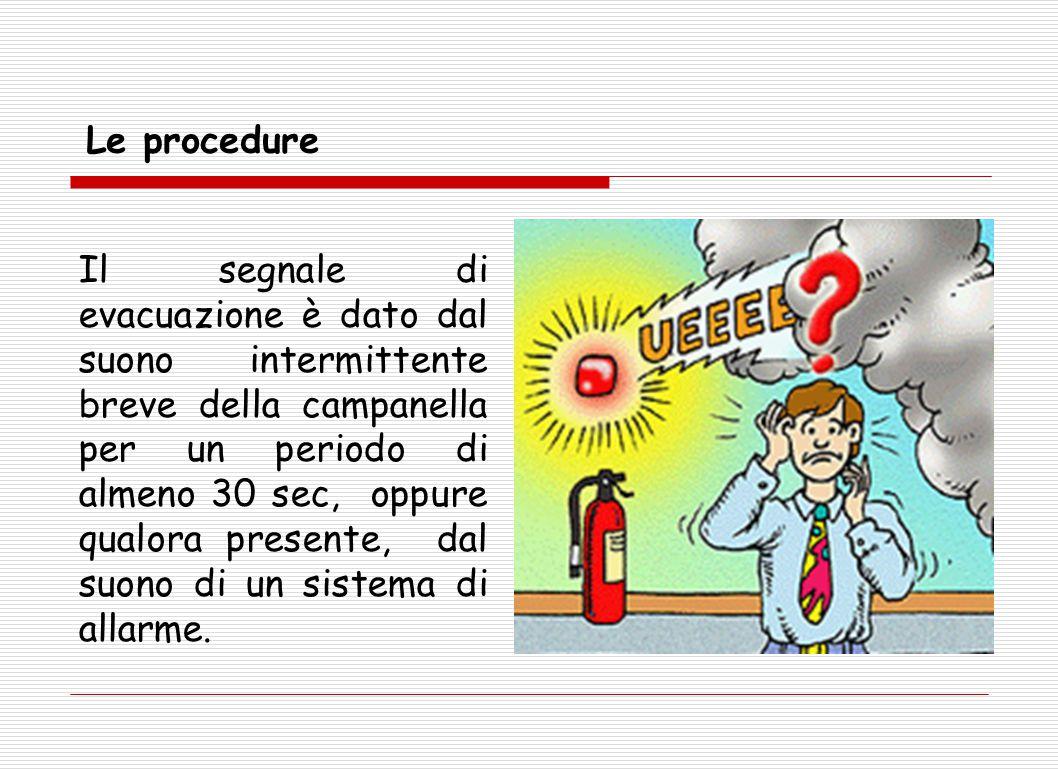Le procedure