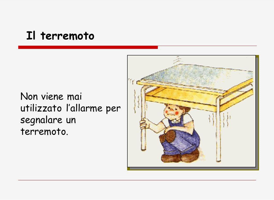 Il terremoto Non viene mai utilizzato l'allarme per segnalare un terremoto.