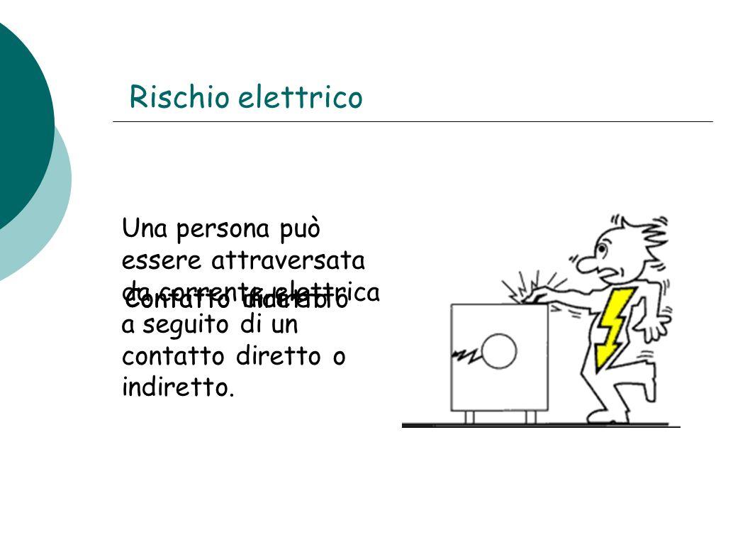 Rischio elettrico Una persona può essere attraversata da corrente elettrica a seguito di un contatto diretto o indiretto.