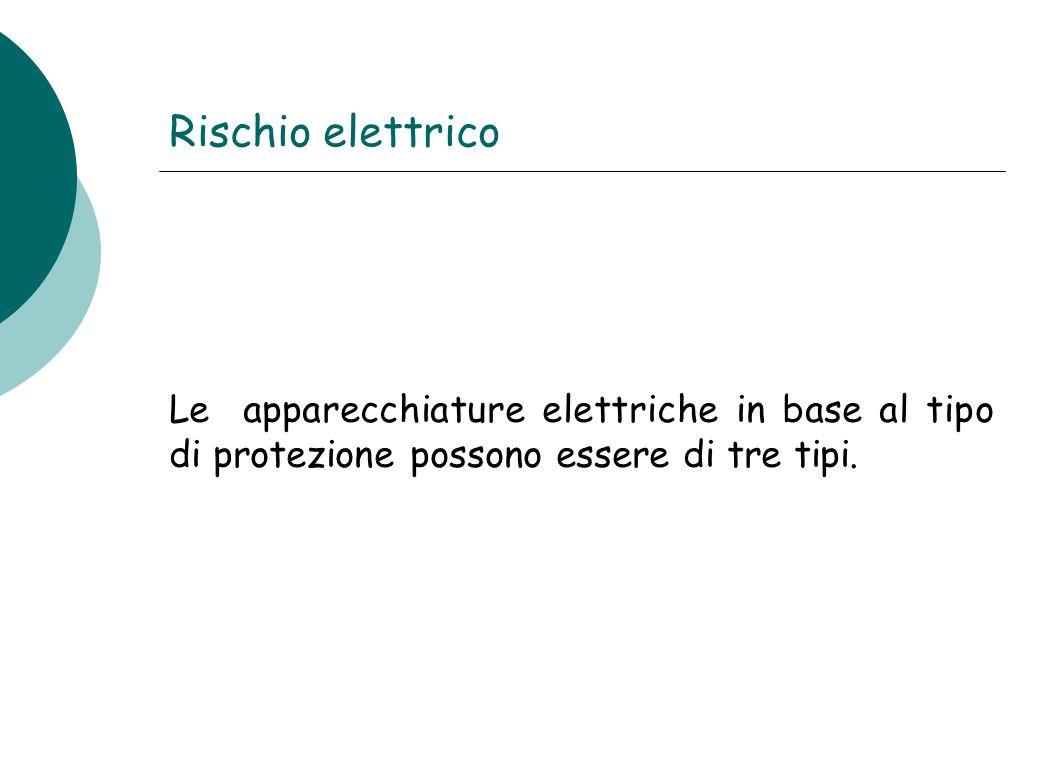 Rischio elettrico Le apparecchiature elettriche in base al tipo di protezione possono essere di tre tipi.