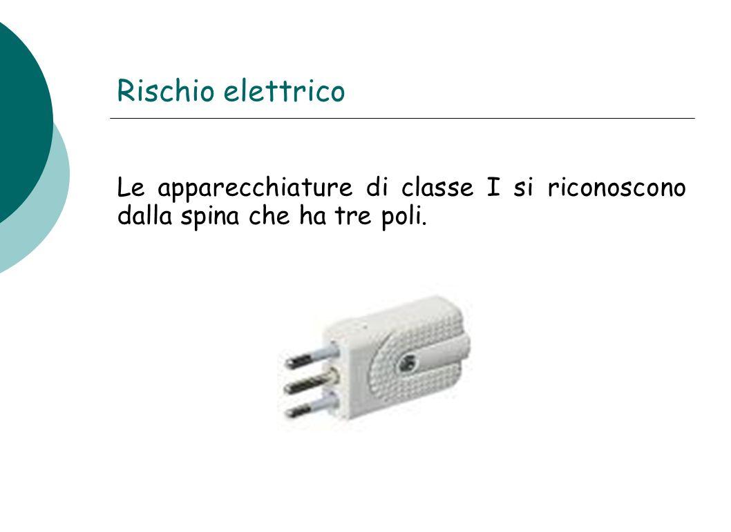 Rischio elettrico Le apparecchiature di classe I si riconoscono dalla spina che ha tre poli.