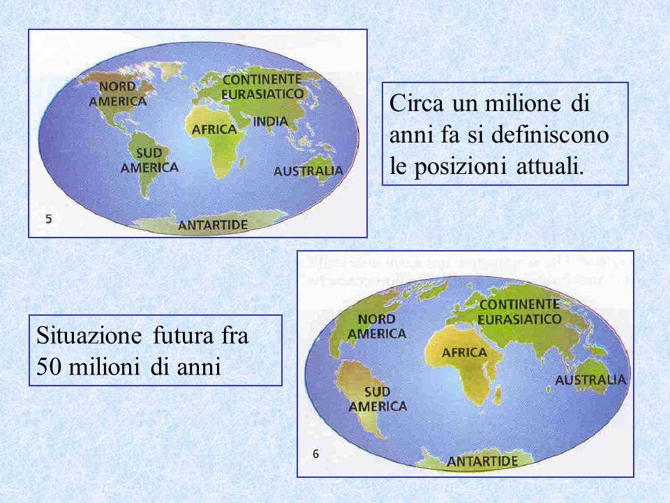 Circa un milione di anni fa si definiscono le posizioni attuali.