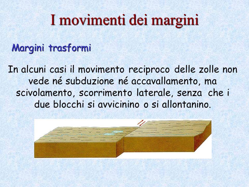 I movimenti dei margini