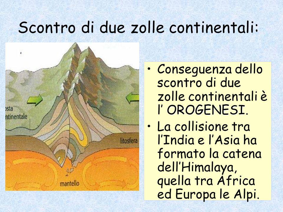 Scontro di due zolle continentali: