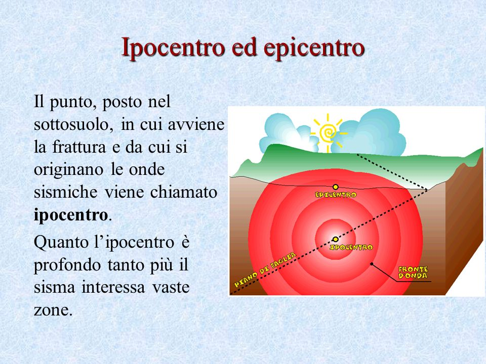 Ipocentro ed epicentro