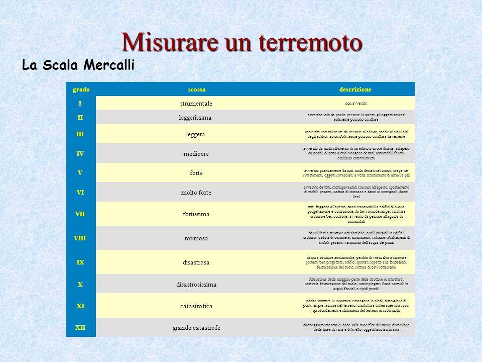 Misurare un terremoto La Scala Mercalli grado scossa descrizione I