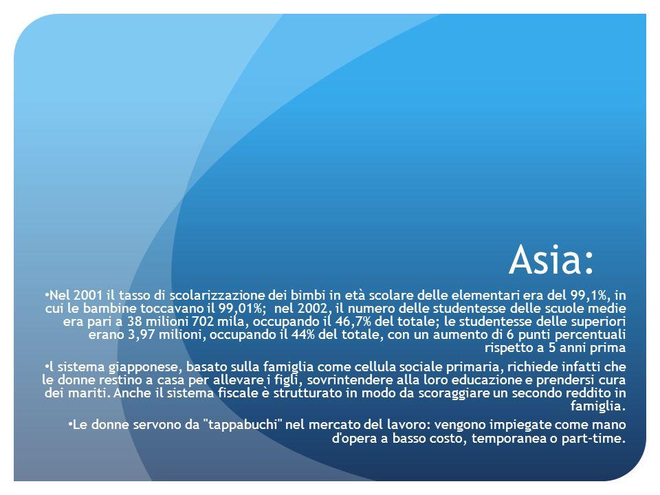 Asia: