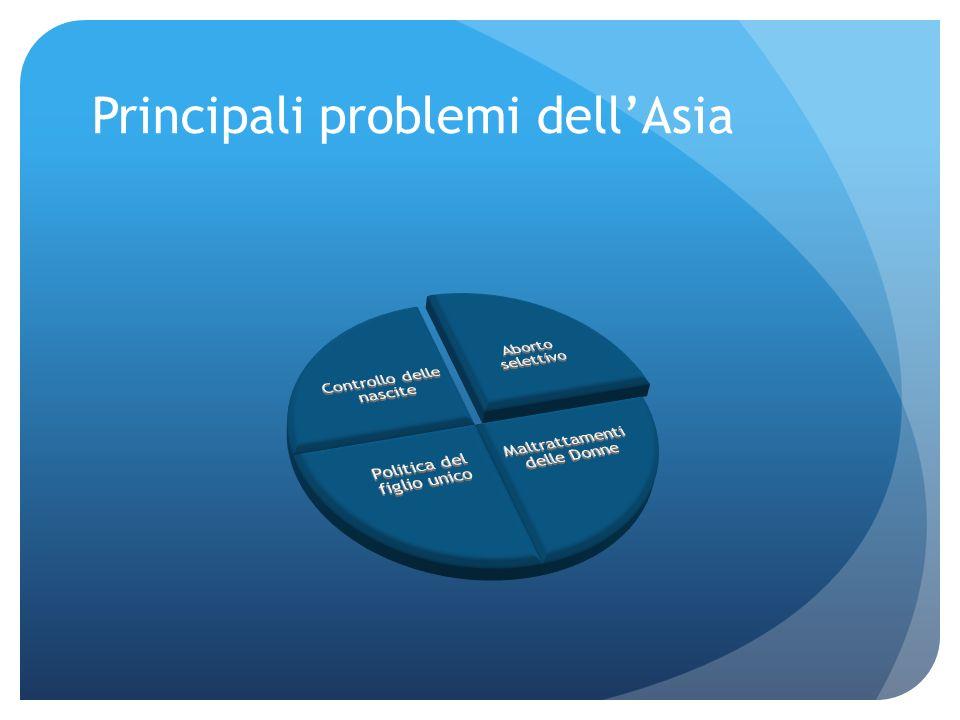 Principali problemi dell'Asia