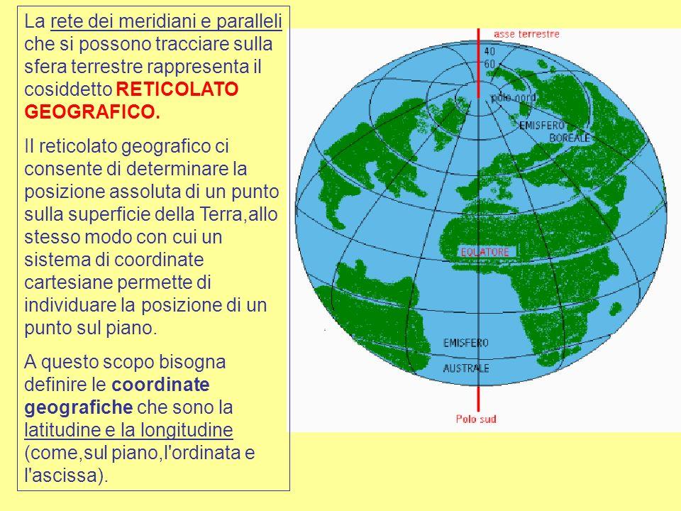 La rete dei meridiani e paralleli che si possono tracciare sulla sfera terrestre rappresenta il cosiddetto RETICOLATO GEOGRAFICO.