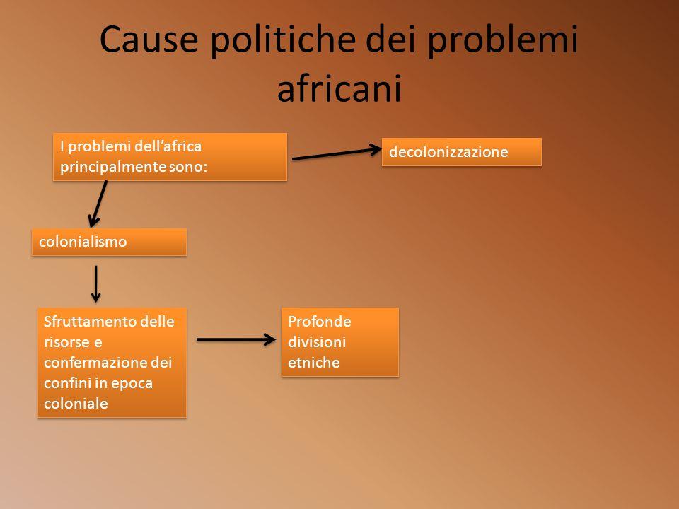 Cause politiche dei problemi africani