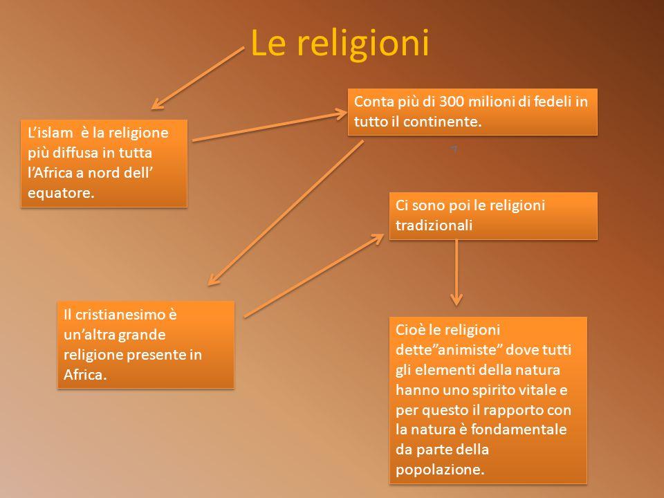 Le religioni Conta più di 300 milioni di fedeli in tutto il continente. L'islam è la religione più diffusa in tutta l'Africa a nord dell' equatore.
