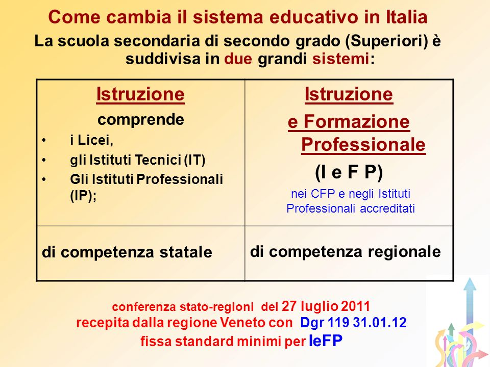 Come cambia il sistema educativo in Italia