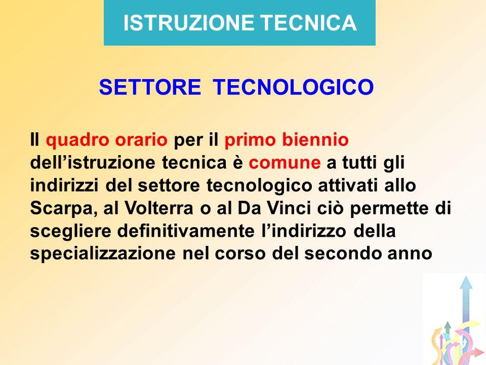 ISTRUZIONE TECNICA SETTORE TECNOLOGICO