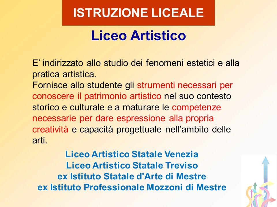 Liceo Artistico ISTRUZIONE LICEALE