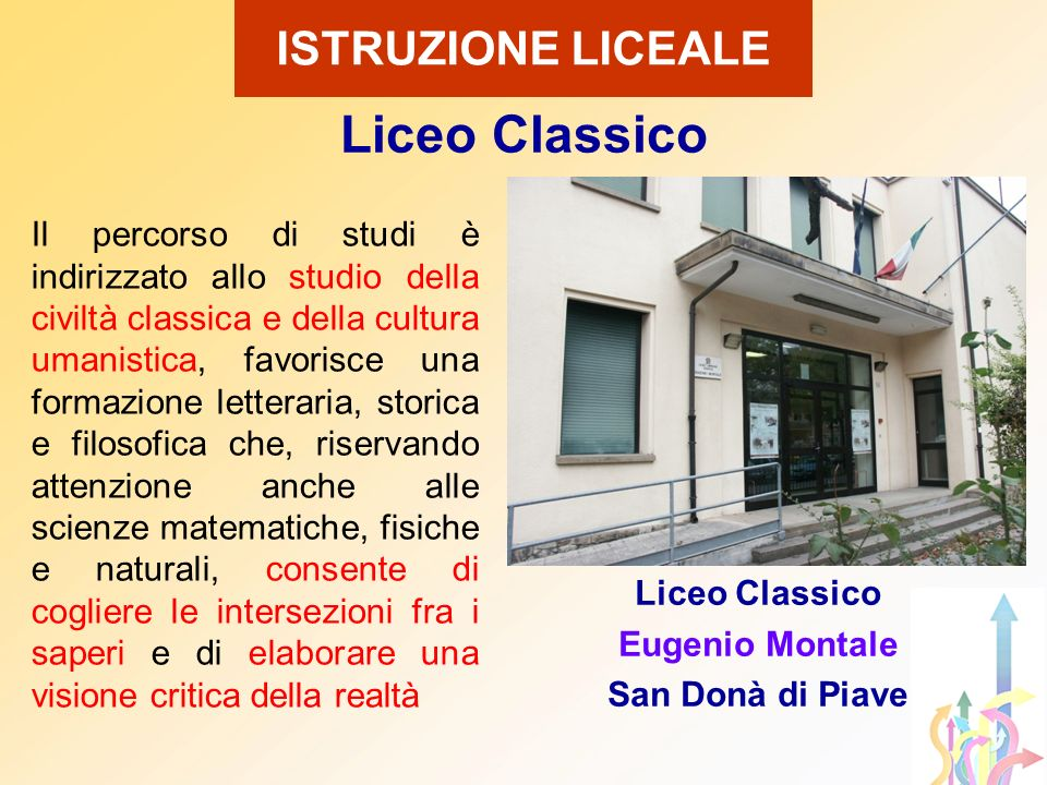 Liceo Classico ISTRUZIONE LICEALE