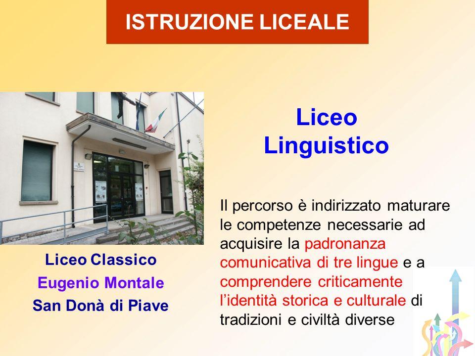 Liceo Linguistico ISTRUZIONE LICEALE