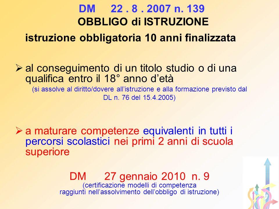 DM 22 . 8 . 2007 n. 139 OBBLIGO di ISTRUZIONE