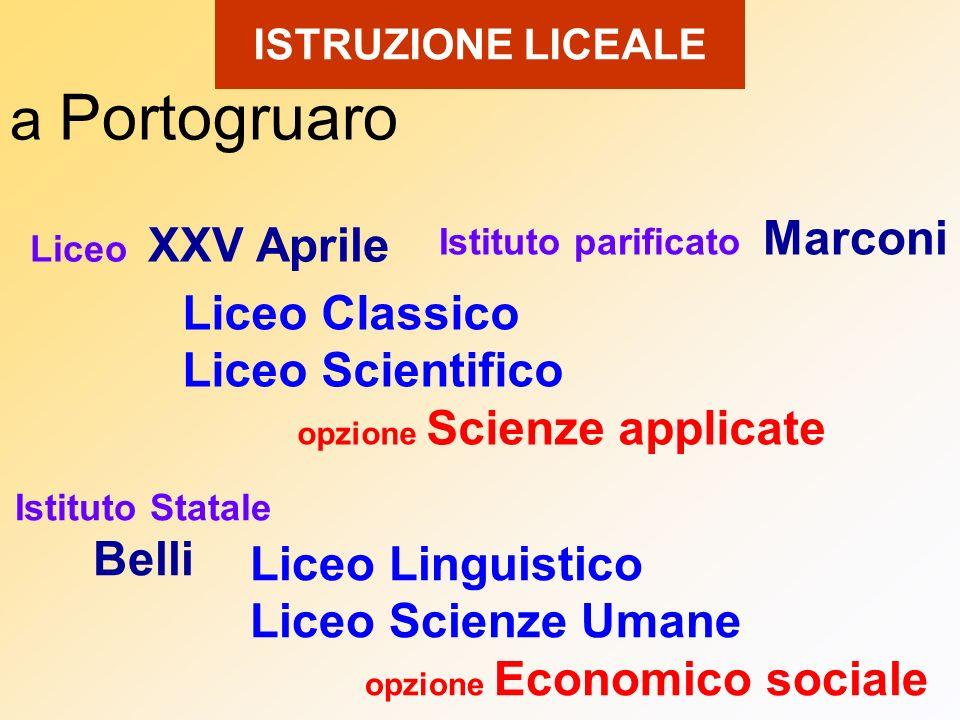 Istituto parificato Marconi