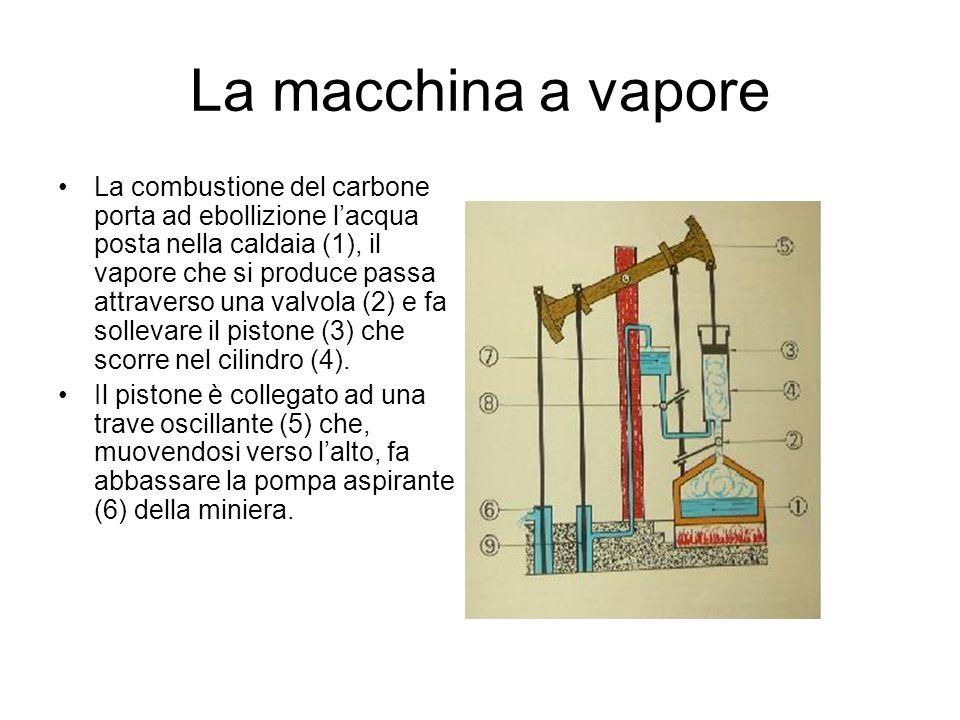 La macchina a vapore