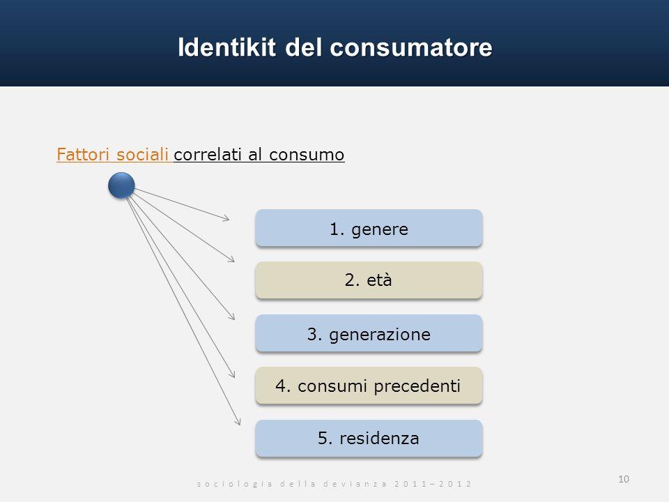 Identikit del consumatore