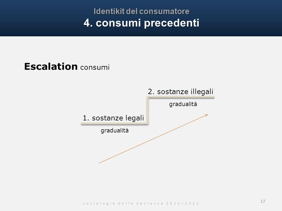 Identikit del consumatore 4. consumi precedenti
