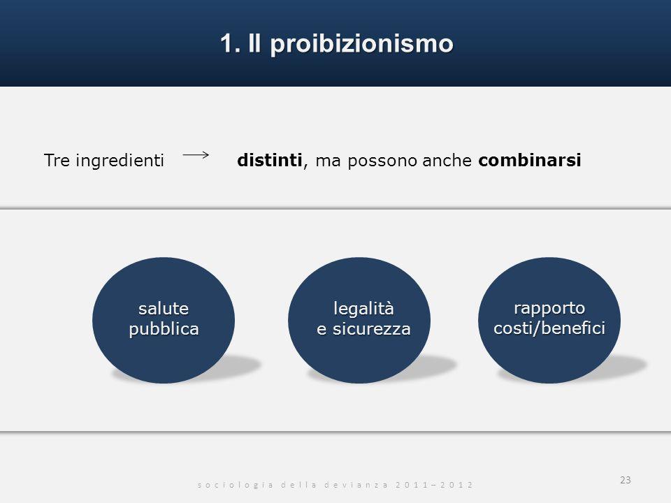 1. Il proibizionismo Tre ingredienti distinti, ma possono anche combinarsi. salute pubblica.