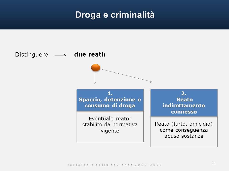 Droga e criminalità Distinguere due reati: