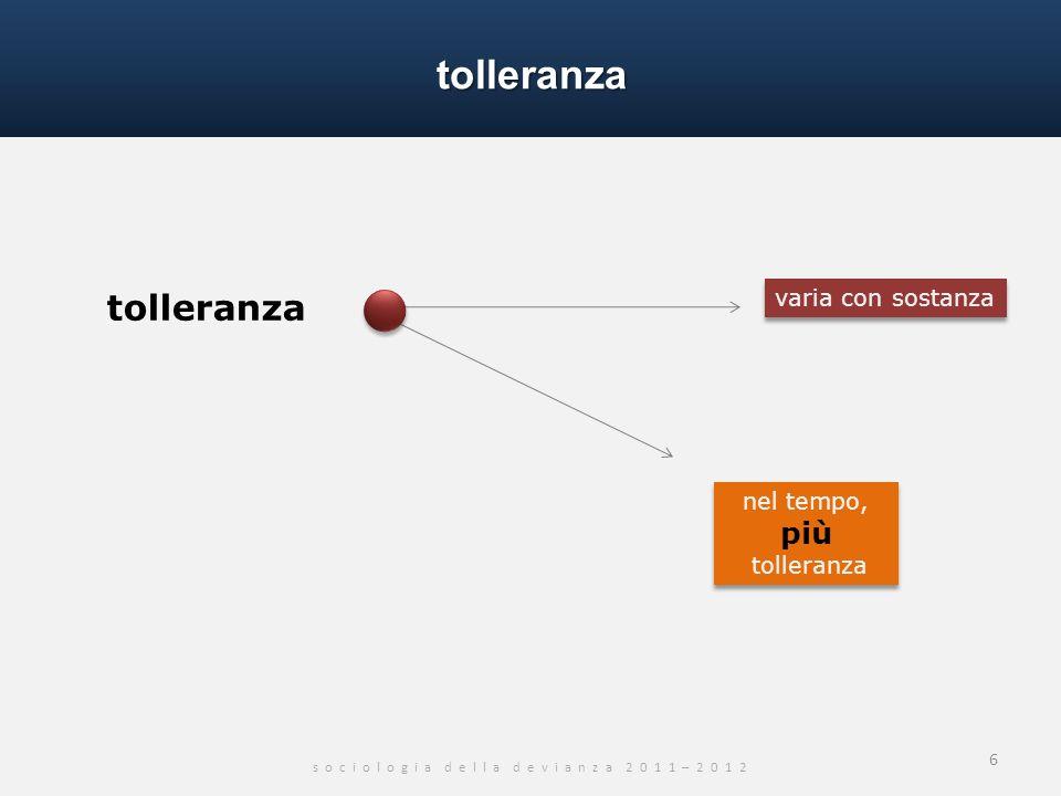 tolleranza tolleranza varia con sostanza nel tempo, più tolleranza
