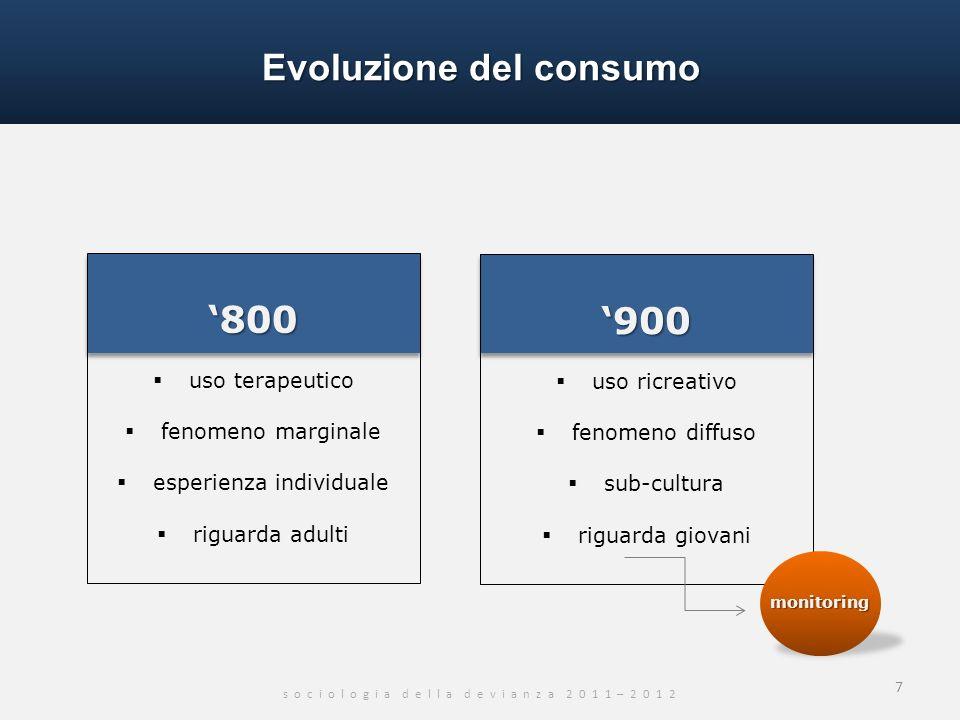 Evoluzione del consumo
