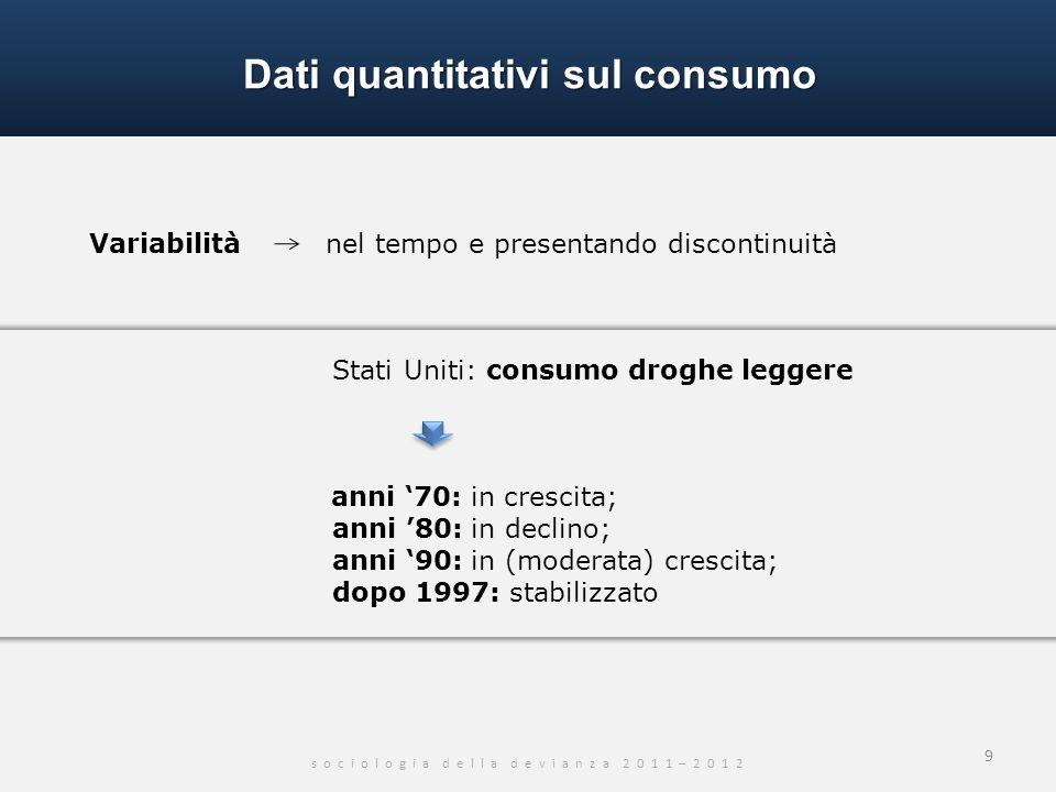 Dati quantitativi sul consumo