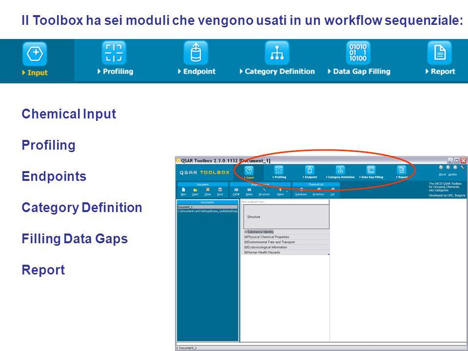 Il Toolbox ha sei moduli che vengono usati in un workflow sequenziale: