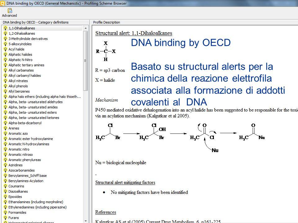 DNA binding by OECD Basato su structural alerts per la chimica della reazione elettrofila associata alla formazione di addotti covalenti al DNA.