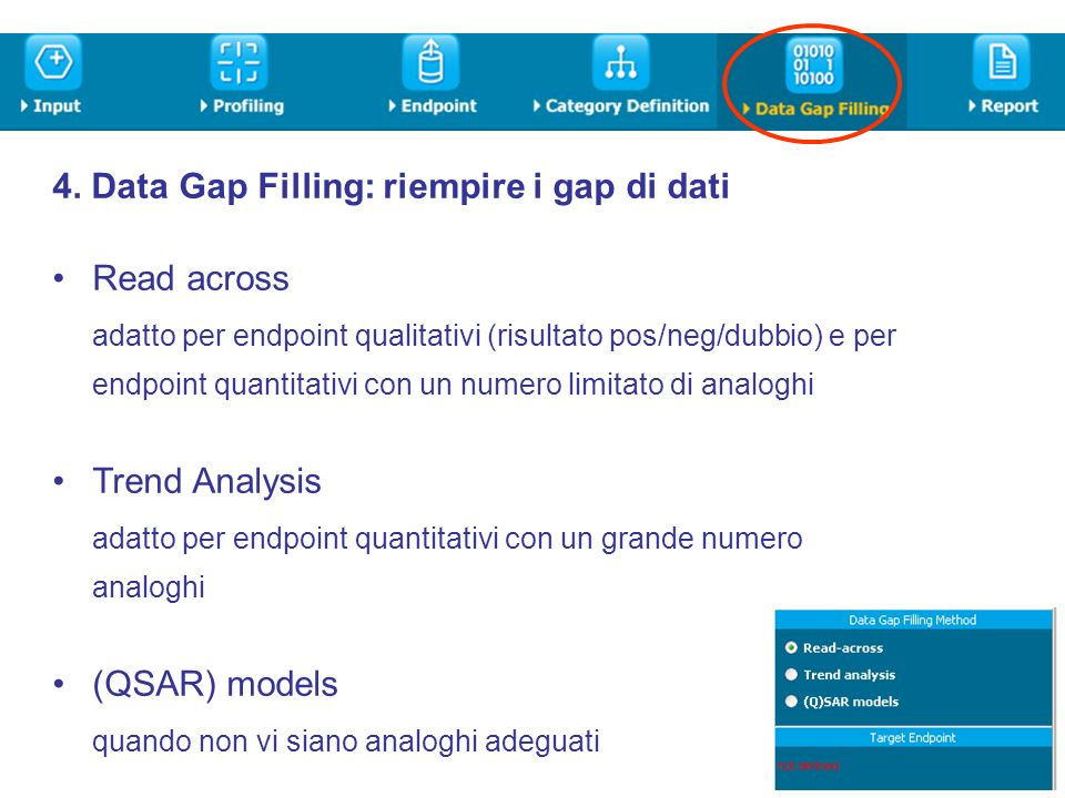 4. Data Gap Filling: riempire i gap di dati