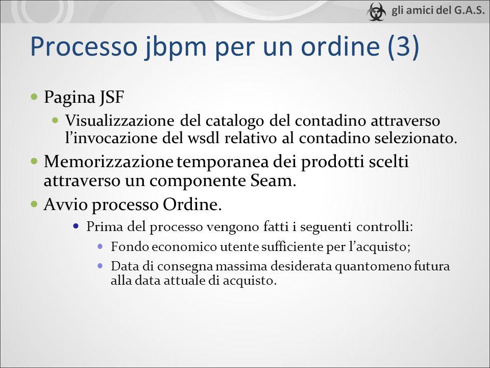 Processo jbpm per un ordine (3)