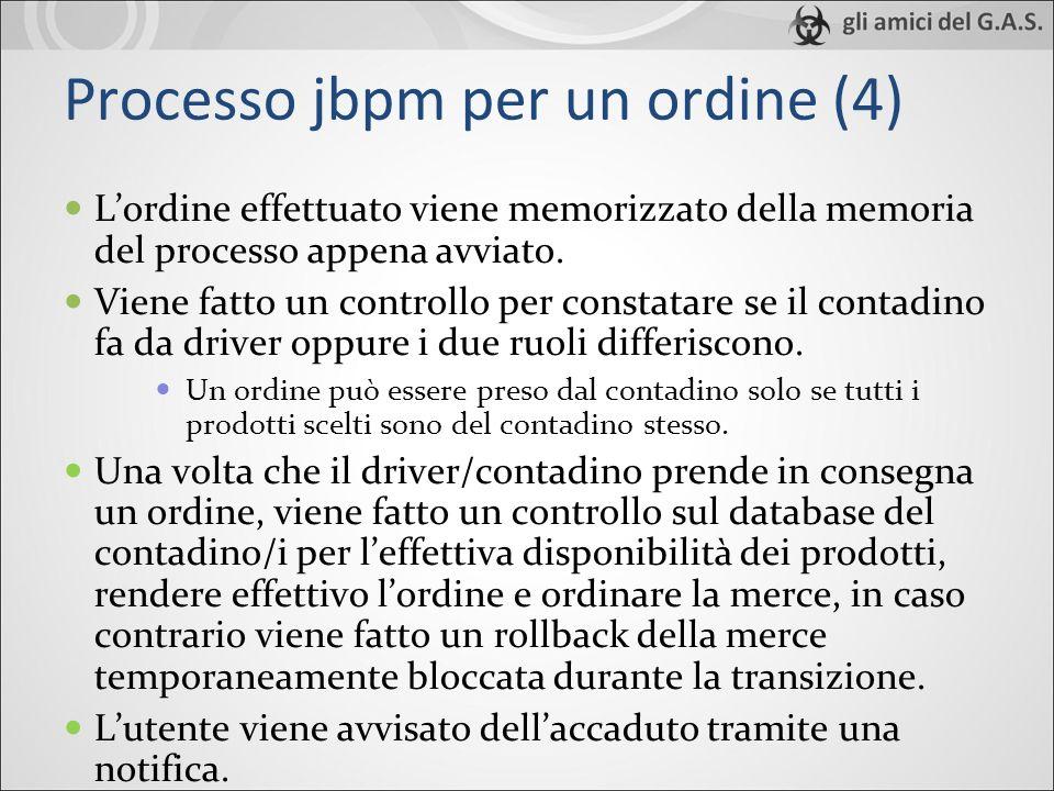 Processo jbpm per un ordine (4)