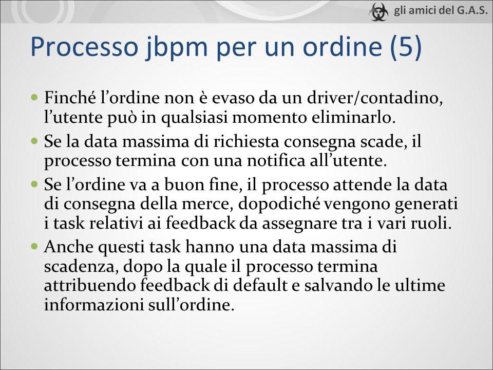 Processo jbpm per un ordine (5)