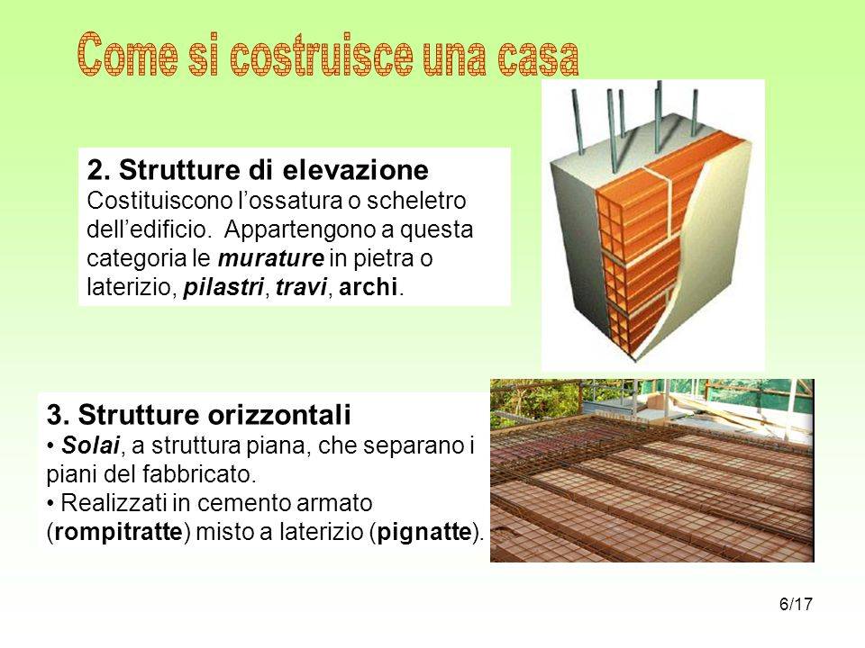 Come si costruisce una casa
