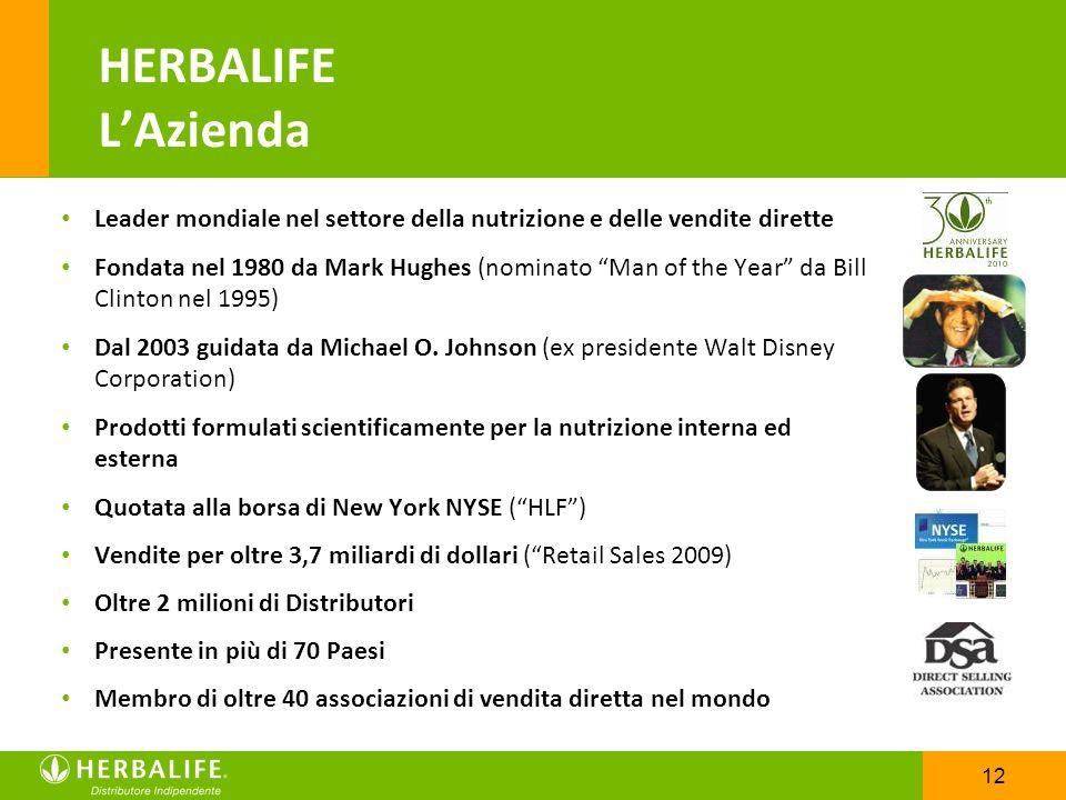 HERBALIFE L'Azienda Leader mondiale nel settore della nutrizione e delle vendite dirette.