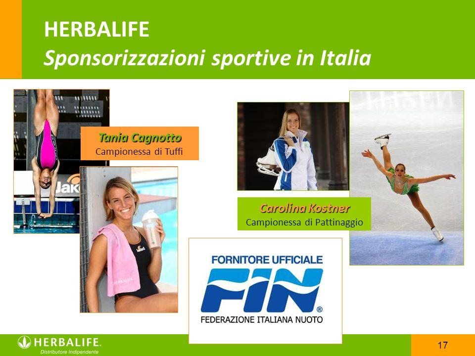 HERBALIFE Sponsorizzazioni sportive in Italia