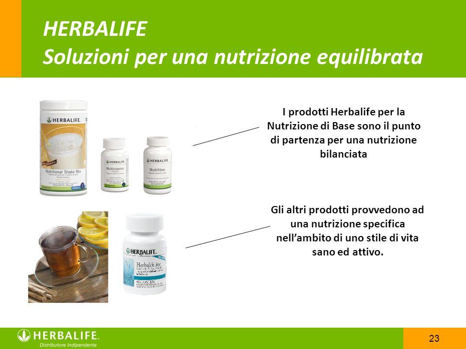 HERBALIFE Soluzioni per una nutrizione equilibrata