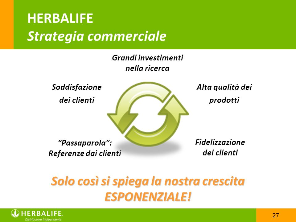 HERBALIFE Strategia commerciale